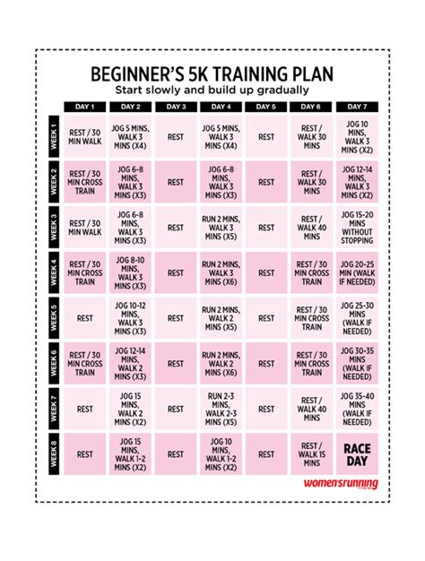 to 5k results 5k plan new calendar template site