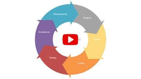 Best Free Online Floor Plan Software Smartdraw Create Flowcharts Floor Plans And Other Diagrams