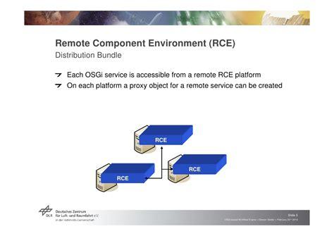 distributed workflow engine osgi based workflow engine
