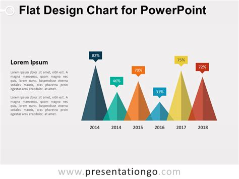 flat design triangle chart for powerpoint presentationgo com