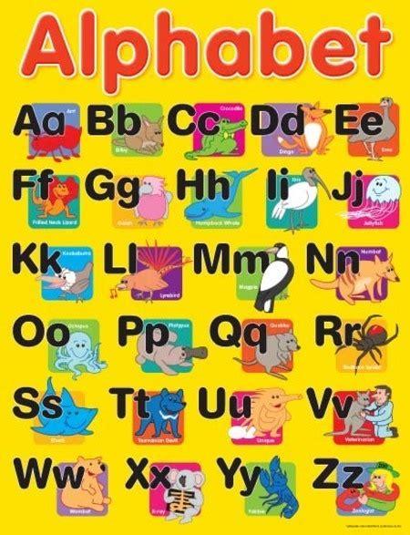 alphabet australia alphabet chart australian teaching aids educational