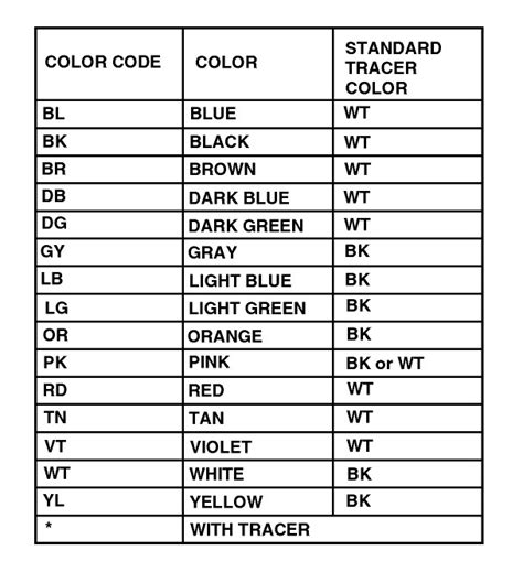 car wire color code chart wire free printable