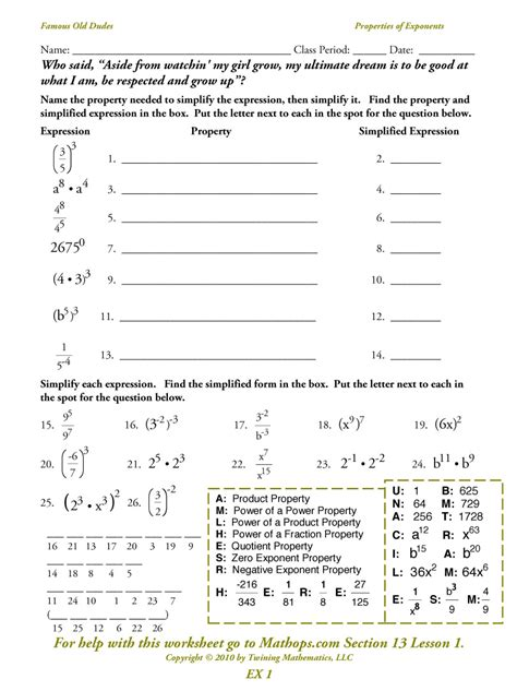 Properties Of Exponents Worksheet Answers by Math Exponents Worksheet Algebra Worksheet Simplifying