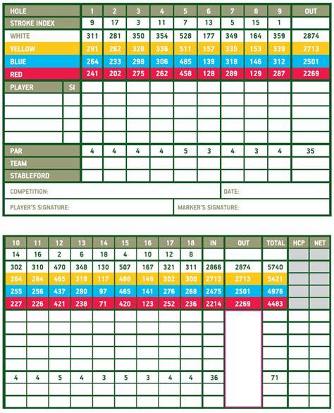 Crete Golf Score Card