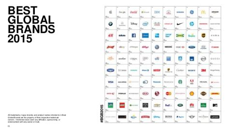 best global brands best global brands 2015 brands at the speed of
