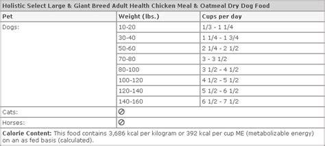 holistic select large breed puppy holistic select large breed food 1800petmeds