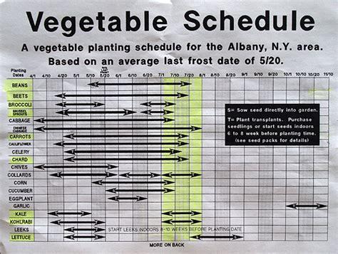 Vegetable Planting Schedule Hewitts Garden Centers Vegetable Garden Planting Schedule