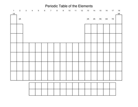blank periodic table of elements worksheet free worksheets