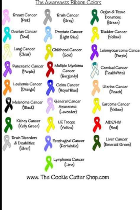 ribbon colors awareness ribbon colors in memory of my
