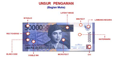 about account officer teller iii ketiga berbagai