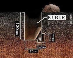 Di Balik Siksa Kubur muslim harus ketahui peristiwa peristiwa di alam kubur eramuslim