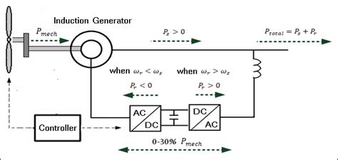 powerstat variable autotransformer wiring diagram ammeter
