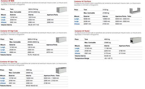 container misure interne go shipping cv su lda competenza al vostro servizio