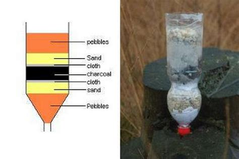 Things Made Out Of Recycled Materials by Ten Low Cost Ways To Treat Water Engineering For Change