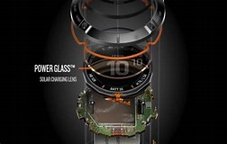 Image result for Power Glass Garmin. Size: 252 x 160. Source: www.montre-cardio-gps.fr