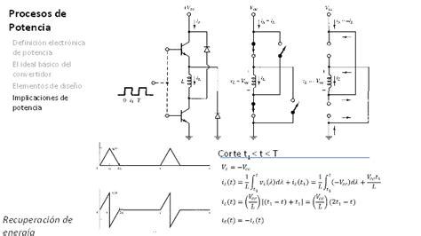 definicion corta de energia procesos de potencia monografias
