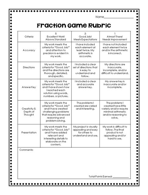 32 Best Images About Rubrics 4 5 On Pinterest Assessment
