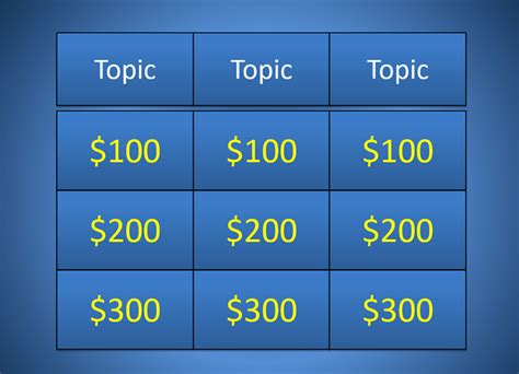 jepordy template easy jeopardy powerpoint template