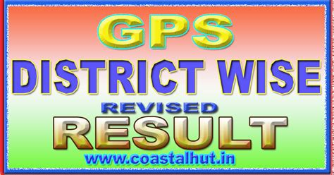 final cut pro jobs in bangalore latest exam results karnataka gps district wise merit list