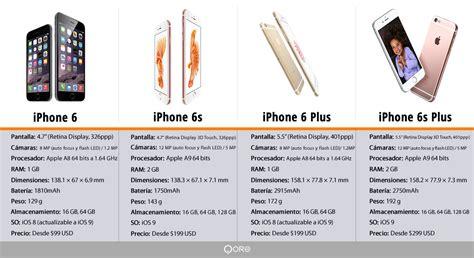 cual es la diferencia entre iphone  iphone  iphone