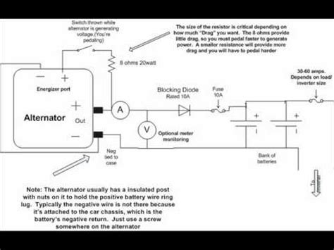 bike generator diagram