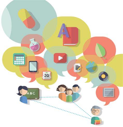 imagenes de redes sociales educativas pienso siento soy 10 redes sociales que podemos