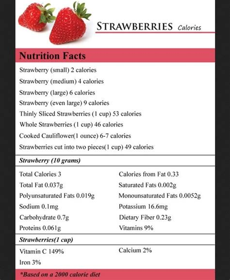 how is for a how many calories in a cup of strawberries how many of this how many of that