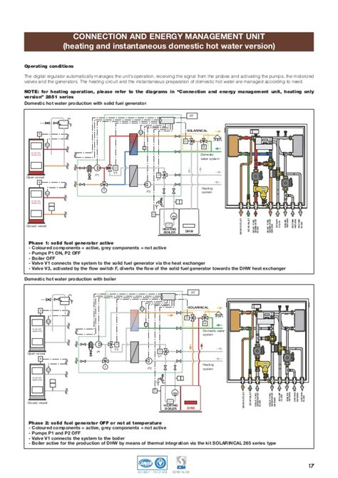 caleffi zone valve wiring diagram wiring diagram with