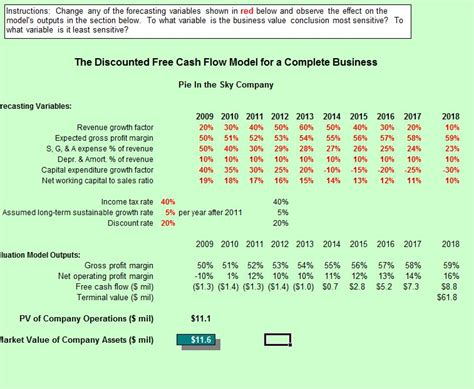business valuation excel template business valuation calculator free business valuation