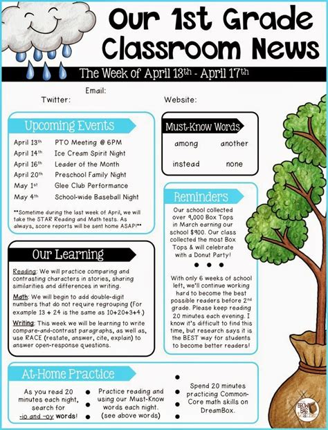 Parent Communication 1st Grade The Brown Bag Teacher School Newsletter Templates