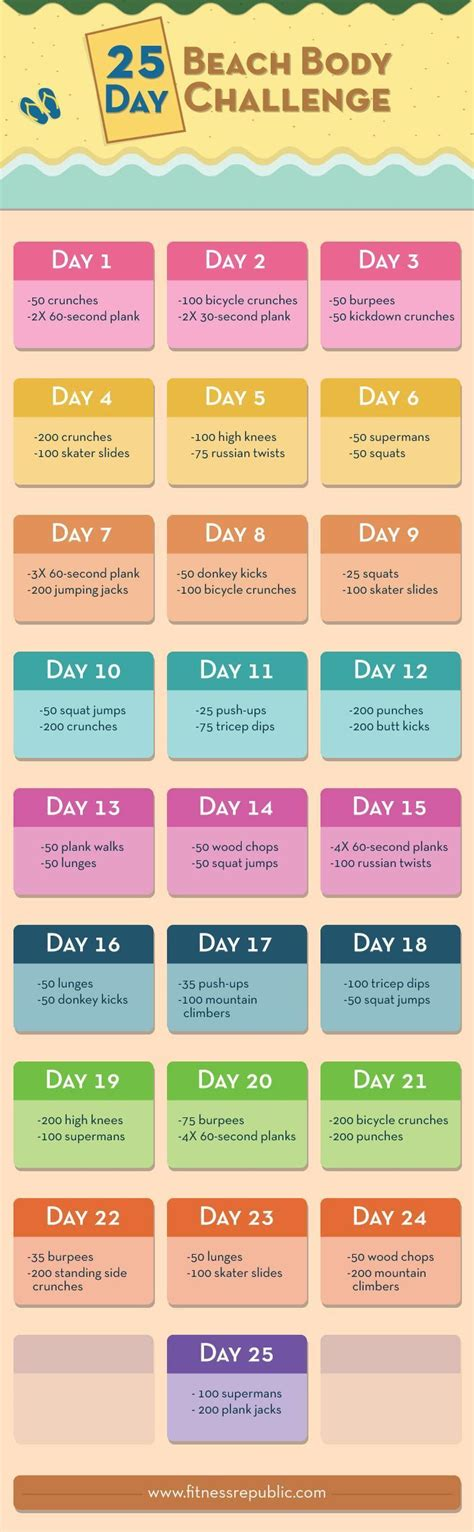 best beachbody workout to lose weight best 25 weight loss chart ideas on fitness