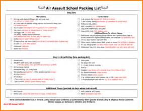10 air assault packing list wedding spreadsheet
