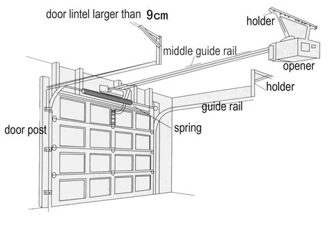 replacement garage door sections how can i fix a bent section or panel on my garage door