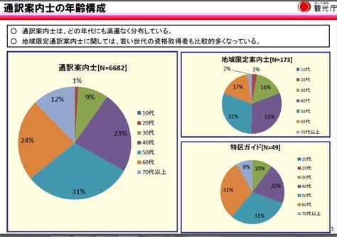 "NHK報道をめぐり思う。通訳案内士って何だろう? : ニッポンのインバウンド""参与観察""日誌 1_201505 Pdf"