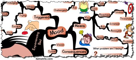 mood swings synonym image gallery relationship moods
