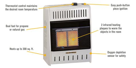 procom radiant vent free heater features for procom vent free dual fuel radiant wall