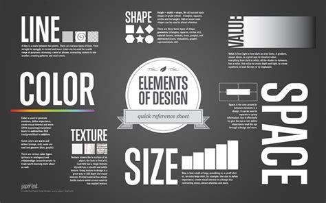 desain grafis fundamental anak desain grafis belajar apa saja sih yuk simak bag 1