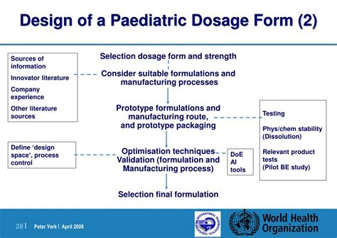 Design Dosage Form | ppt pharmaceutical development with focus on paediatric