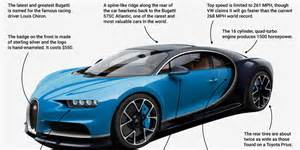 the new fastest car in the world new bugatti veyron photo business insider