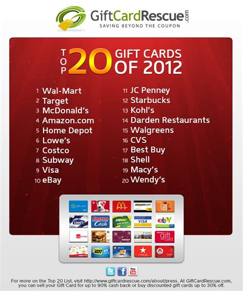 List Of Gift Cards - swami says you can t go wrong with gift cards from walmart target mcdonald s the