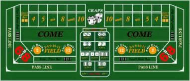 craps and craps table casino guide