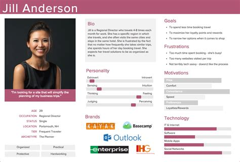 user persona template user persona creator by xtensio it s free