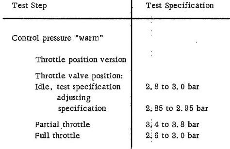 service manual how to check the tps on a 1992 chevrolet suburban 1500 how to check the tps service manual how to check the tps on a 1973 chevrolet corvette 1989 mercury tracer wiring