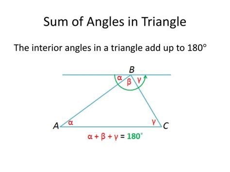 Sum Of The Interior Angles by Ppt Euclidean Geometry Powerpoint Presentation Id 2605611