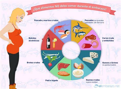 alimentos no recomendados en el embarazo qu 233 alimentos no debo comer durante el embarazo infograf 237 a