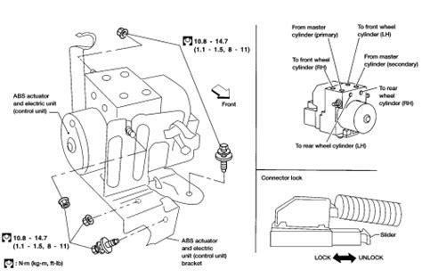 repair anti lock braking 2012 nissan quest free book repair manuals repair guides anti lock brake system control module and actuator autozone com