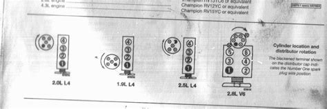 s10 2 2 spark wire diagram s10 fuse diagram wiring