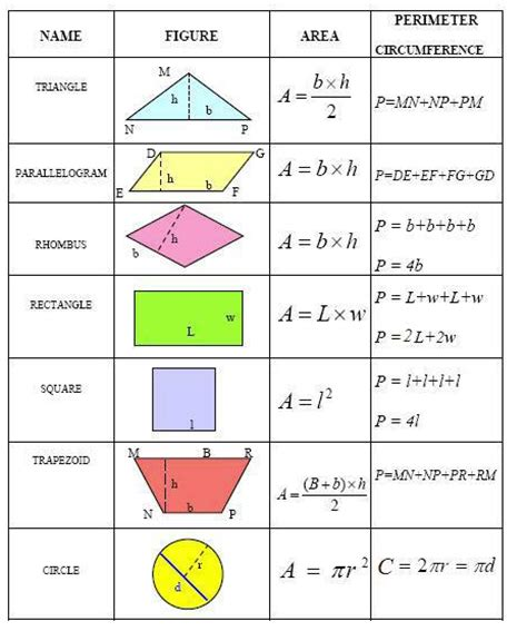 Surface Area And Volume Worksheet by Area Surface Area And Volume Worksheet Worksheets