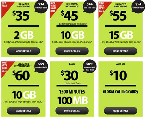 straight talk home phone plans straight talk ups data on 45 plan to 10 gb 55 plan to