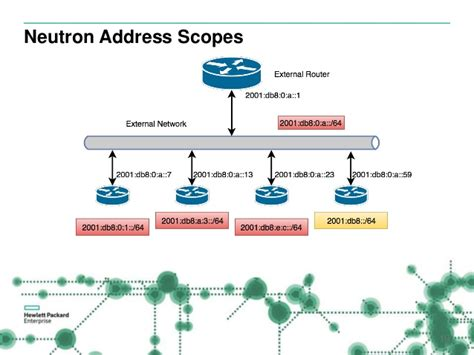 bgp routing table exle address scopes openstack summit 2016